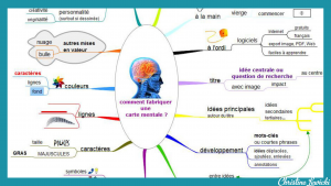 Le mindmapping
